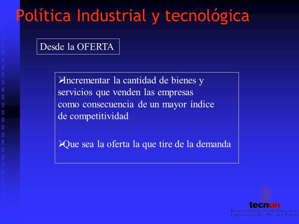 Política Industrial y tecnológica Incrementar la cantidad de bienes y servicios que venden las empresas como consecuencia de un mayor índice de compet