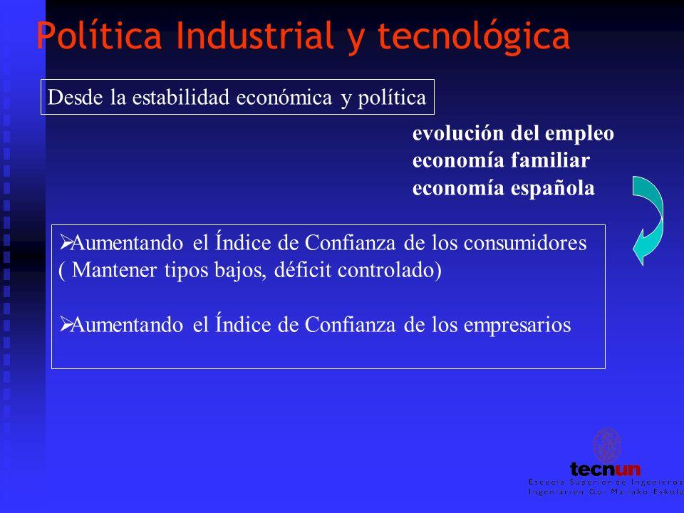 Política Industrial y tecnológica Aumentando el Índice de Confianza de los consumidores ( Mantener tipos bajos, déficit controlado) Aumentando el Índi