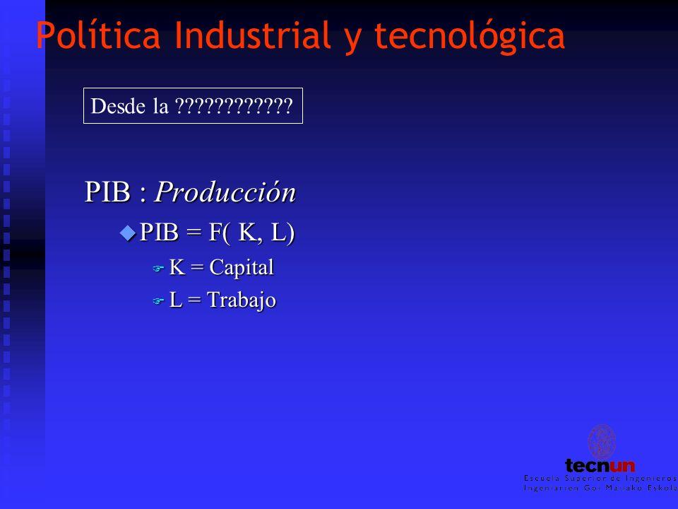 Desde la ???????????? PIB : Producción u PIB = F( K, L) F K = Capital F L = Trabajo