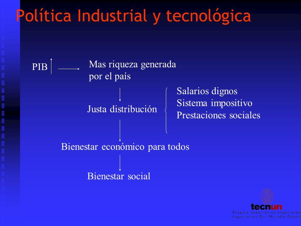 Política Industrial y tecnológica PIB Mas riqueza generada por el país Justa distribución Salarios dignos Sistema impositivo Prestaciones sociales Bie