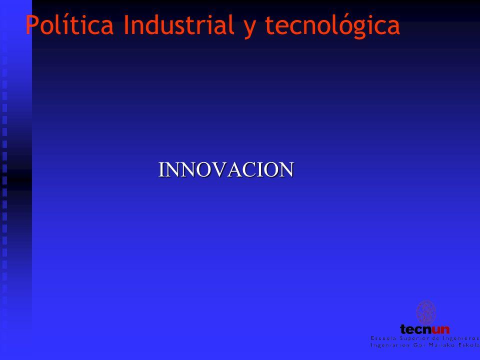 Política Industrial y tecnológica INNOVACION