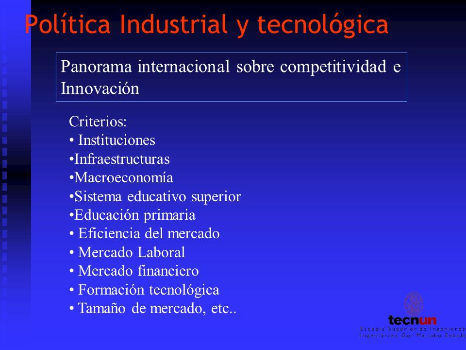Política Industrial y tecnológica Panorama internacional sobre competitividad e Innovación Criterios: Instituciones Infraestructuras Macroeconomía Sis