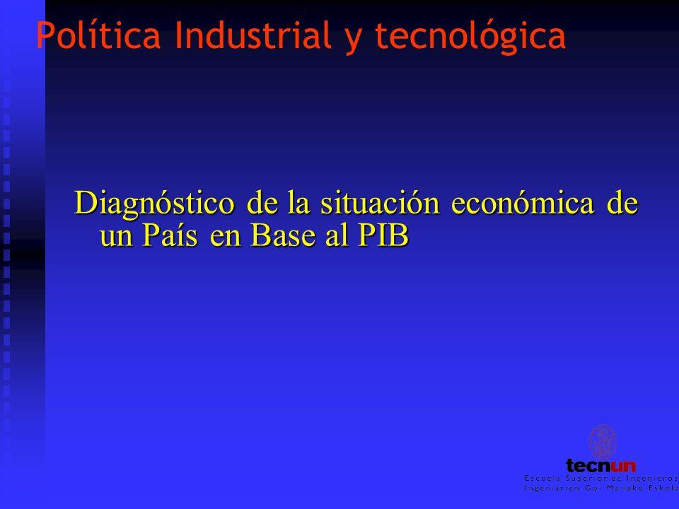 Política Industrial y tecnológica Diagnóstico de la situación económica de un Paísen Base al PIB