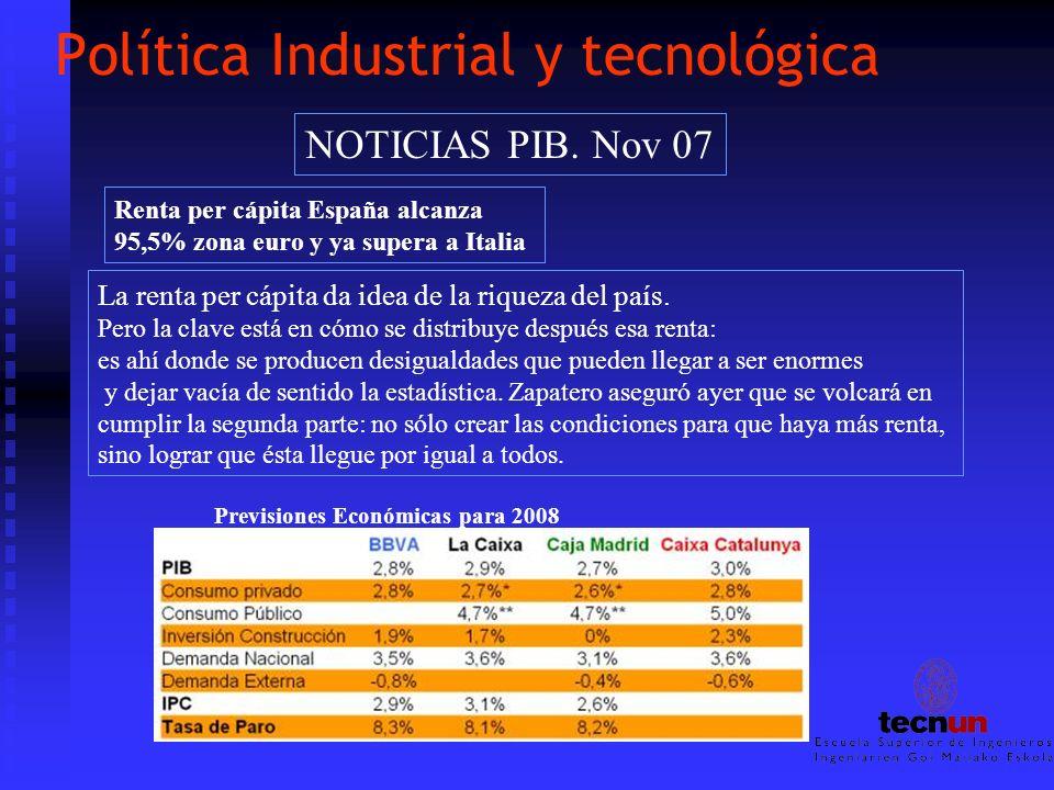 Política Industrial y tecnológica NOTICIAS PIB. Nov 07 Renta per cápita España alcanza 95,5% zona euro y ya supera a Italia La renta per cápita da ide