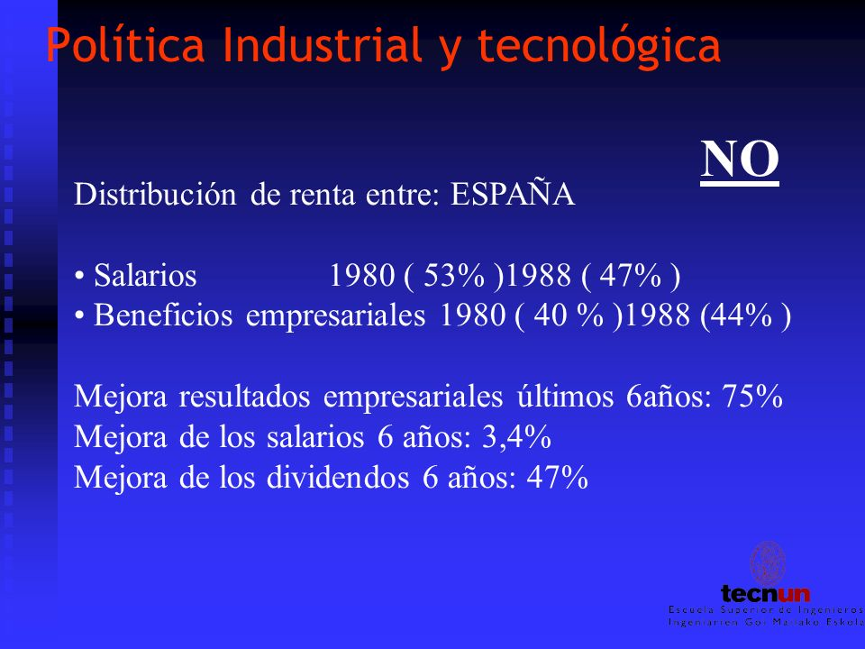 Política Industrial y tecnológica Distribución de renta entre: ESPAÑA Salarios 1980 ( 53% )1988 ( 47% ) Beneficios empresariales 1980 ( 40 % )1988 (44