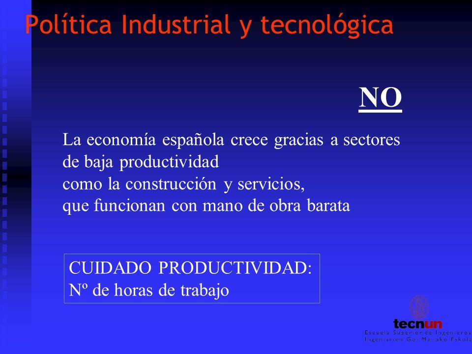 Política Industrial y tecnológica La economía española crece gracias a sectores de baja productividad como la construcción y servicios, que funcionan