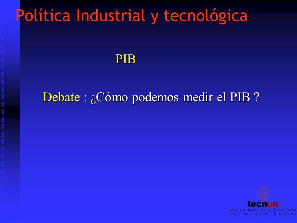 Política Industrial y tecnológica Consideraciones finales n La innovación y los ciclos económicos u En procesos de expansión, se da gran innovación de productos.