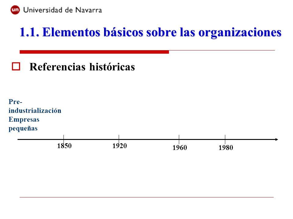 Referencias históricas 1850 Pre- industrialización Empresas pequeñas 1920 19601980 1.1. Elementos básicos sobre las organizaciones
