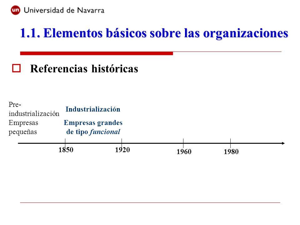Referencias históricas 1850 Pre- industrialización Empresas pequeñas Industrialización Empresas grandes de tipo funcional 1920 19601980 1.1. Elementos