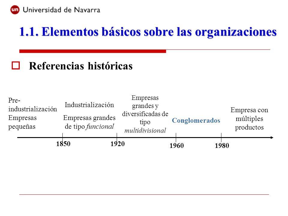 Referencias históricas 1850 Pre- industrialización Empresas pequeñas Industrialización Empresas grandes de tipo funcional 1920 1960 Empresas grandes y