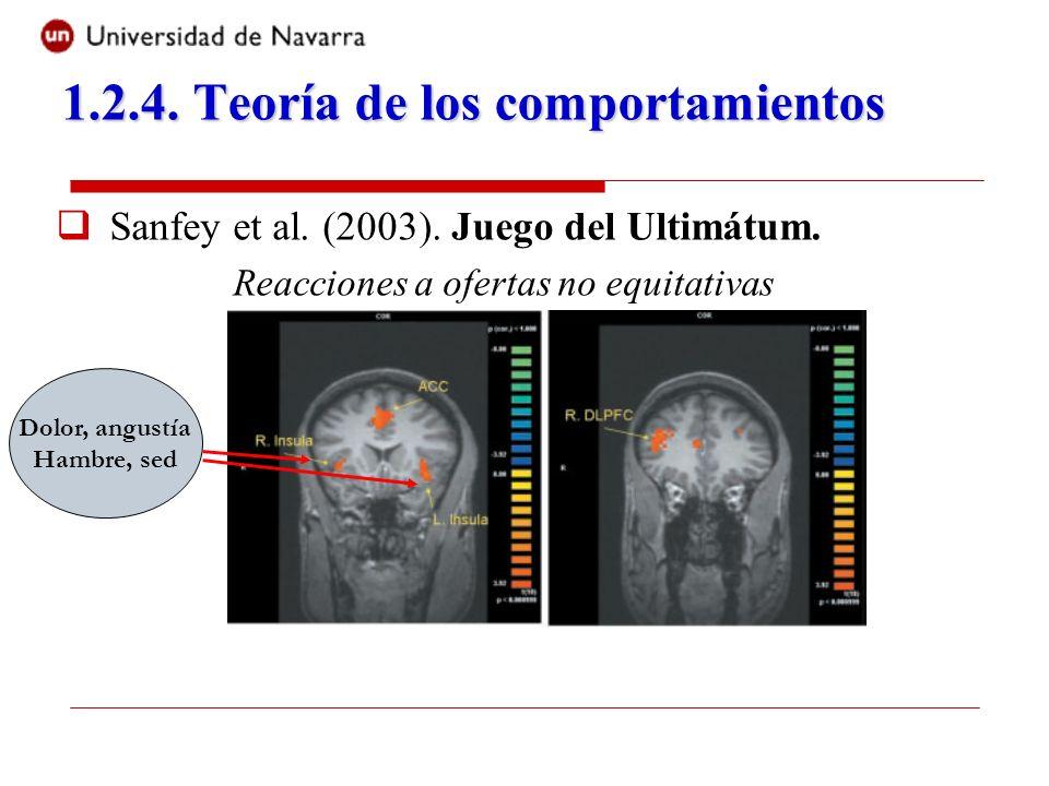 Dolor, angustía Hambre, sed 1.2.4. Teoría de los comportamientos Sanfey et al. (2003). Juego del Ultimátum. Reacciones a ofertas no equitativas