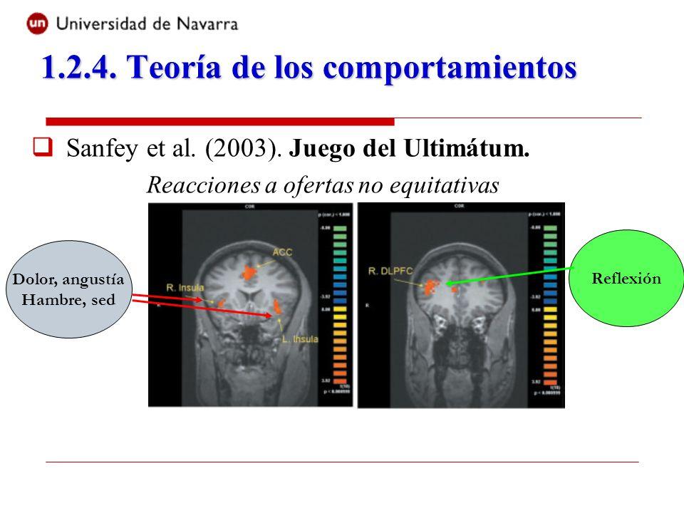 Dolor, angustía Hambre, sed Reflexión 1.2.4. Teoría de los comportamientos Sanfey et al. (2003). Juego del Ultimátum. Reacciones a ofertas no equitati
