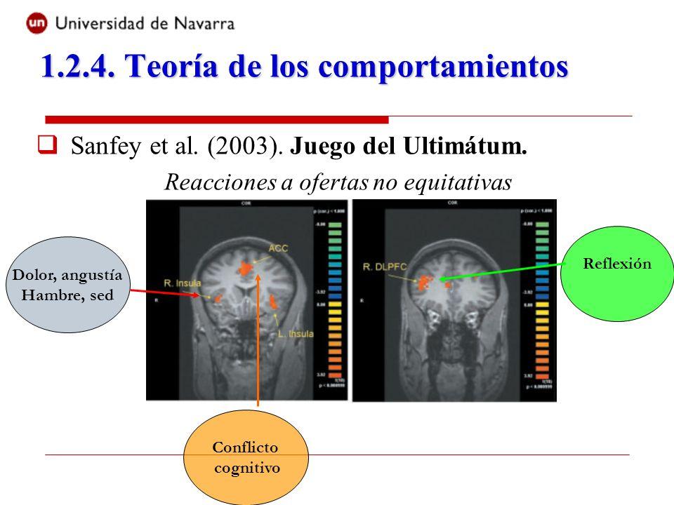 Sanfey et al. (2003). Juego del Ultimátum. Reacciones a ofertas no equitativas Dolor, angustía Hambre, sed Reflexión Conflicto cognitivo 1.2.4. Teoría