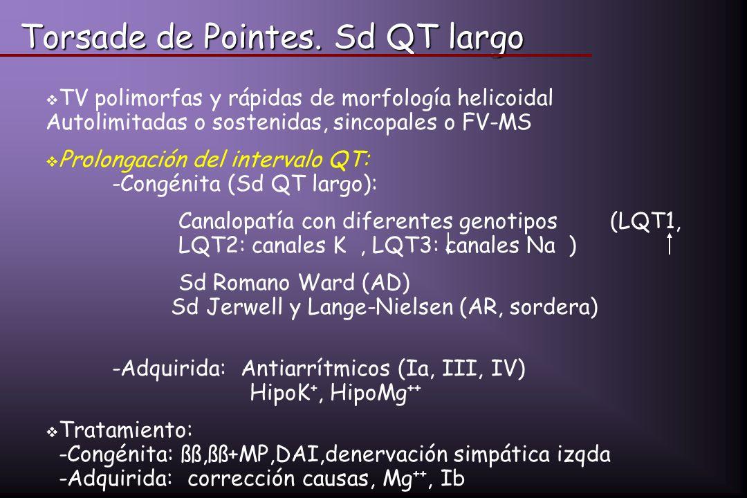 Torsade de Pointes. Sd QT largo TV polimorfas y rápidas de morfología helicoidal Autolimitadas o sostenidas, sincopales o FV-MS Prolongación del inter