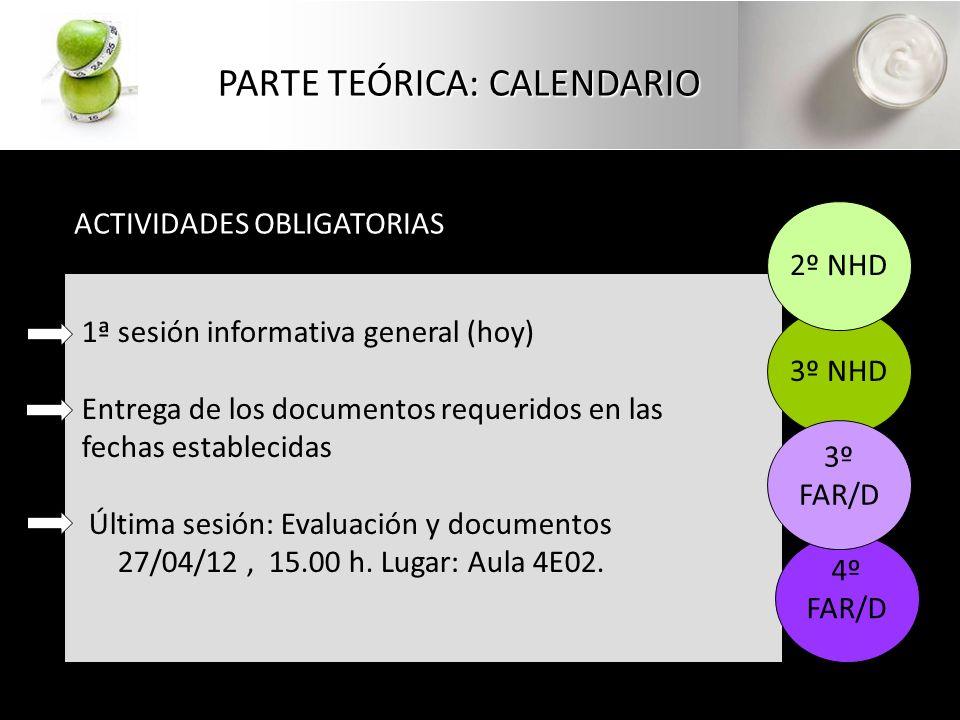 PARTE TEÓRICA: CALENDARIO ACTIVIDADES OBLIGATORIAS 1ª sesión informativa general (hoy) Entrega de los documentos requeridos en las fechas establecidas Última sesión: Evaluación y documentos 27/04/12, 15.00 h.