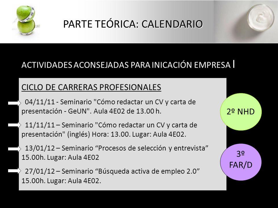 PARTE TEÓRICA: CALENDARIO ACTIVIDADES ACONSEJADAS PARA INICACIÓN EMPRESA I CICLO DE CARRERAS PROFESIONALES 04/11/11 - Seminario Cómo redactar un CV y carta de presentación - GeUN .
