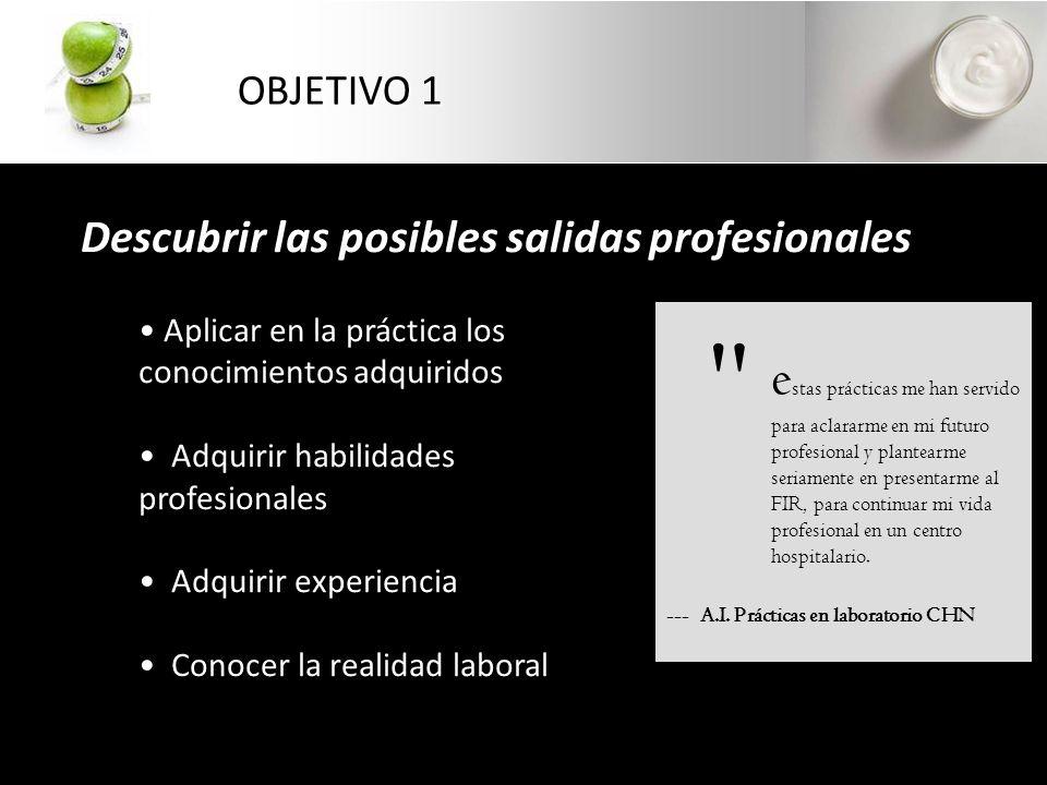 DÓNDE Y CUÁNDO REQUISITOS BÚSQUEDA DE PRÁCTICAS DOCUMENTACIÓN SEGUROS Y CONVENIOS PARTE PRÁCTICA
