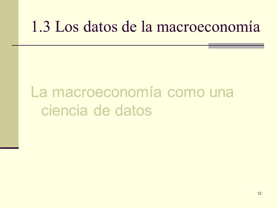 12 1.3 Los datos de la macroeconomía La macroeconomía como una ciencia de datos