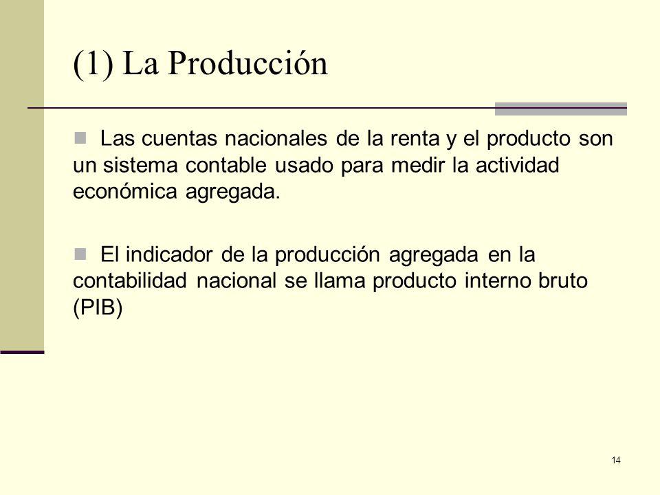 14 (1) La Producción Las cuentas nacionales de la renta y el producto son un sistema contable usado para medir la actividad económica agregada. El ind