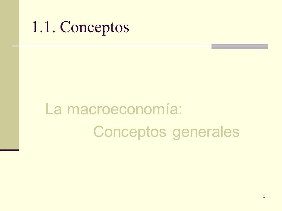 2 1.1. Conceptos La macroeconomía: Conceptos generales
