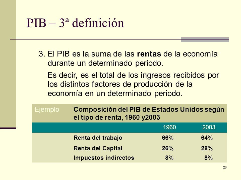 20 PIB – 3ª definición 3.El PIB es la suma de las rentas de la economía durante un determinado periodo. Es decir, es el total de los ingresos recibido