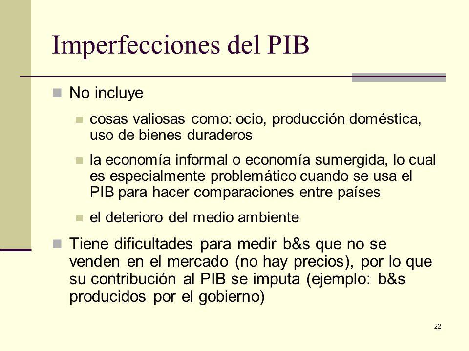 22 Imperfecciones del PIB No incluye cosas valiosas como: ocio, producción doméstica, uso de bienes duraderos la economía informal o economía sumergid