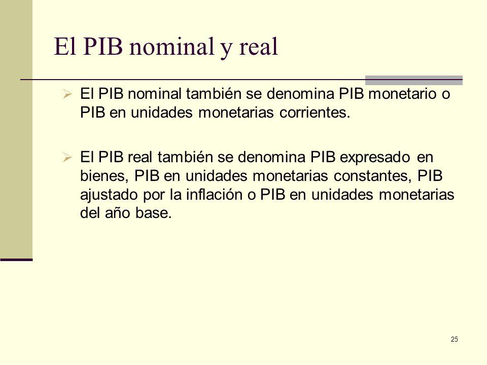 25 El PIB nominal y real El PIB nominal también se denomina PIB monetario o PIB en unidades monetarias corrientes. El PIB real también se denomina PIB