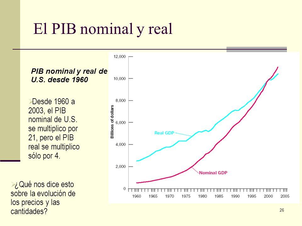 26 El PIB nominal y real Desde 1960 a 2003, el PIB nominal de U.S. se multiplico por 21, pero el PIB real se multiplico sólo por 4. PIB nominal y real