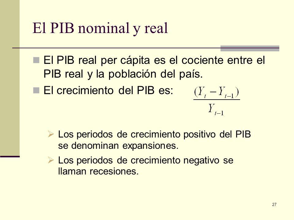 27 El PIB nominal y real El PIB real per cápita es el cociente entre el PIB real y la población del país. El crecimiento del PIB es: Los periodos de c