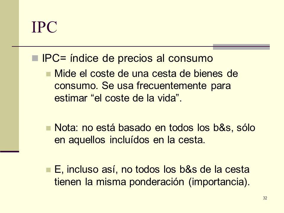 32 IPC IPC= índice de precios al consumo Mide el coste de una cesta de bienes de consumo. Se usa frecuentemente para estimar el coste de la vida. Nota