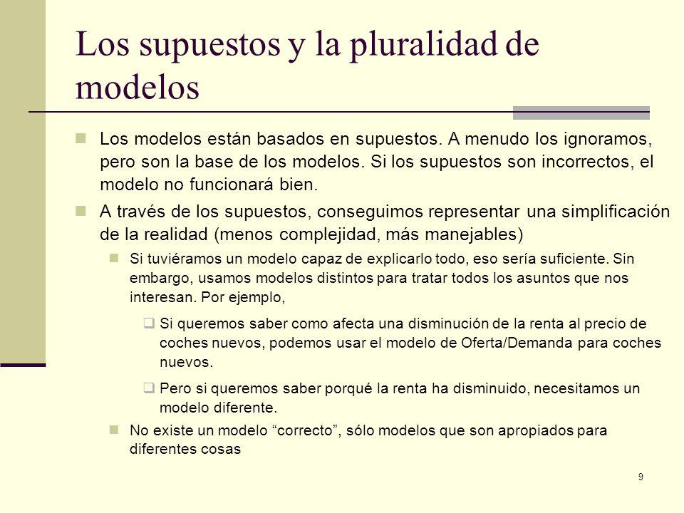 9 Los supuestos y la pluralidad de modelos Los modelos están basados en supuestos. A menudo los ignoramos, pero son la base de los modelos. Si los sup