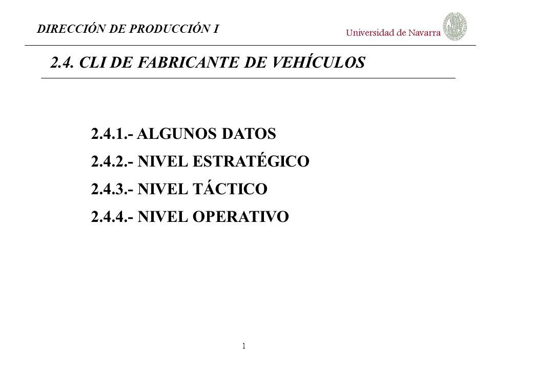 DIRECCIÓN DE PRODUCCIÓN I 1 2.4.1.- ALGUNOS DATOS 2.4.2.- NIVEL ESTRATÉGICO 2.4.3.- NIVEL TÁCTICO 2.4.4.- NIVEL OPERATIVO 2.4. CLI DE FABRICANTE DE VE
