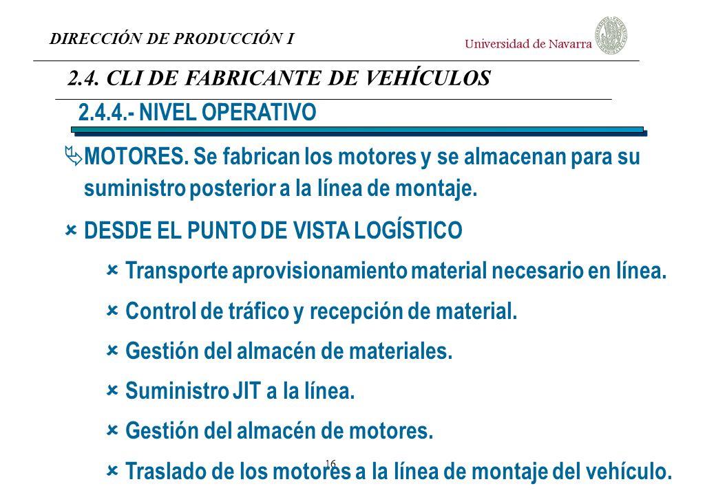 DIRECCIÓN DE PRODUCCIÓN I 16 MOTORES. Se fabrican los motores y se almacenan para su suministro posterior a la línea de montaje. DESDE EL PUNTO DE VIS