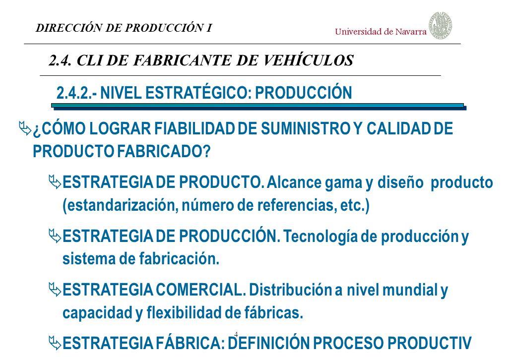 DIRECCIÓN DE PRODUCCIÓN I 15 Suministro JIT a la línea: proveedores, centro de consolidación, centro de subensambles.