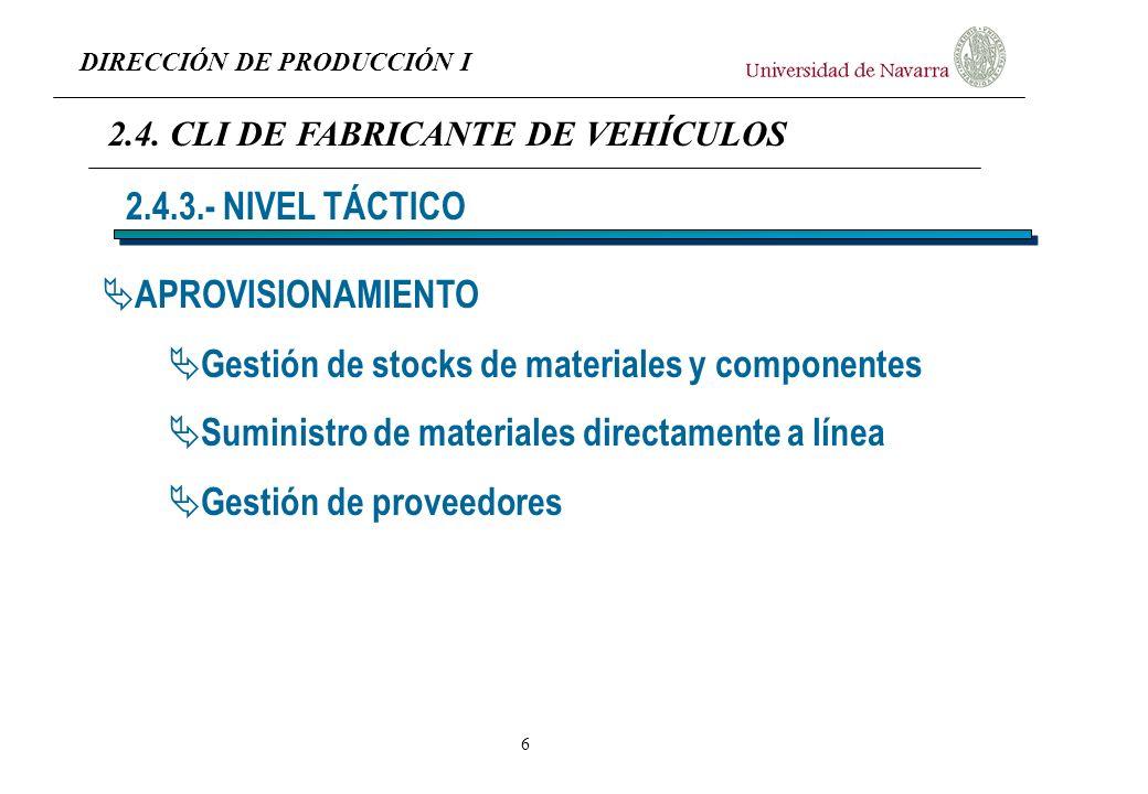 DIRECCIÓN DE PRODUCCIÓN I 6 APROVISIONAMIENTO Gestión de stocks de materiales y componentes Suministro de materiales directamente a línea Gestión de p