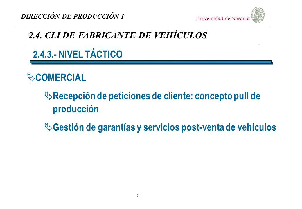 DIRECCIÓN DE PRODUCCIÓN I 8 COMERCIAL Recepción de peticiones de cliente: concepto pull de producción Gestión de garantías y servicios post-venta de v