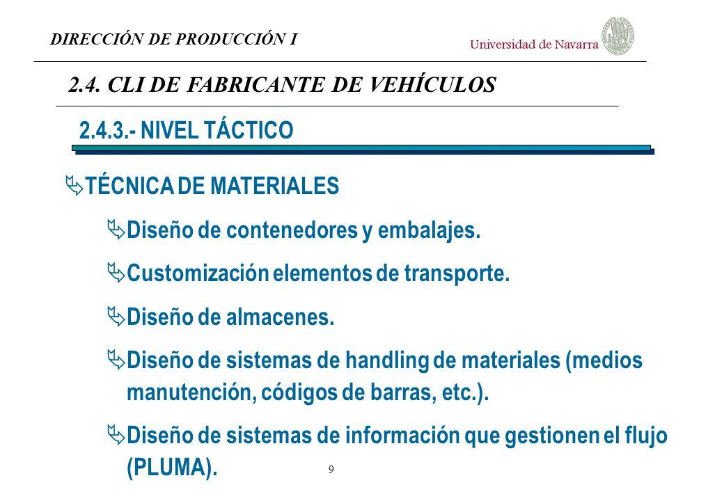 DIRECCIÓN DE PRODUCCIÓN I 9 TÉCNICA DE MATERIALES Diseño de contenedores y embalajes. Customización elementos de transporte. Diseño de almacenes. Dise
