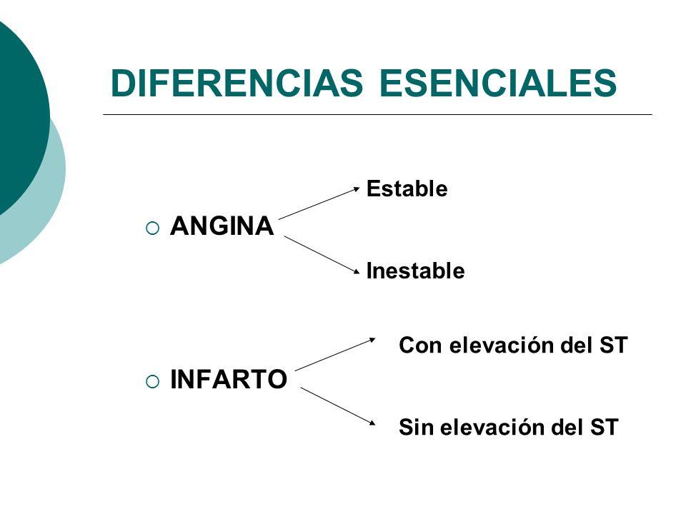 DIFERENCIAS ESENCIALES ANGINA INFARTO Estable Inestable Con elevación del ST Sin elevación del ST