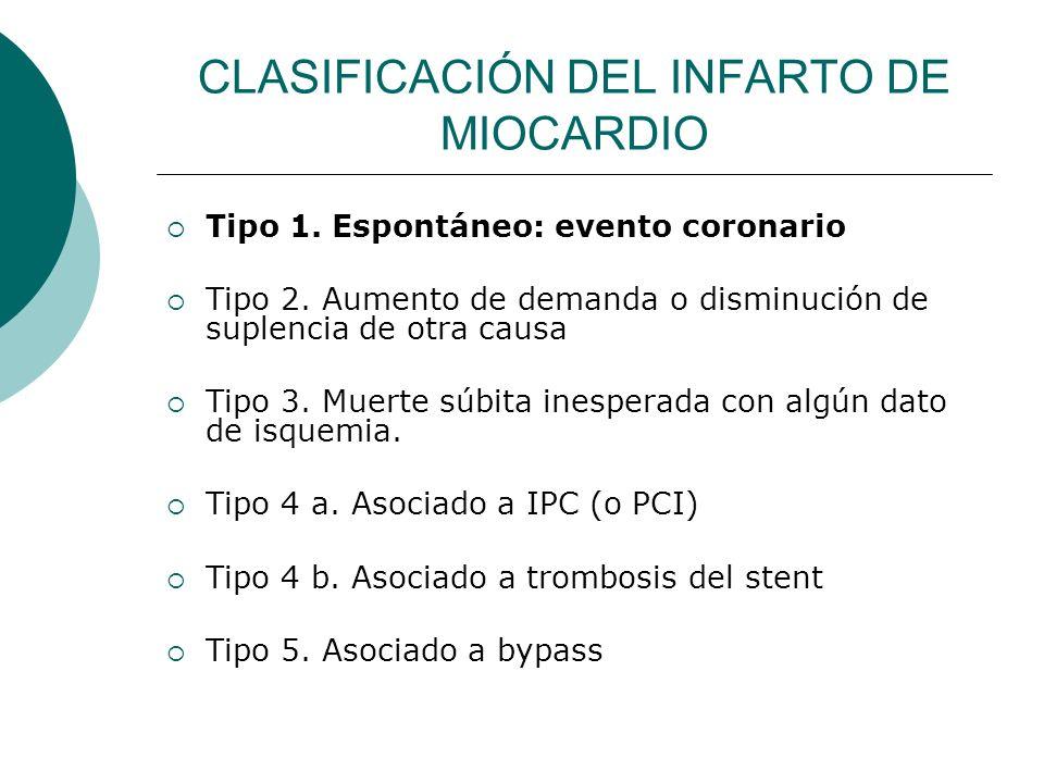 CLASIFICACIÓN DEL INFARTO DE MIOCARDIO Tipo 1. Espontáneo: evento coronario Tipo 2. Aumento de demanda o disminución de suplencia de otra causa Tipo 3