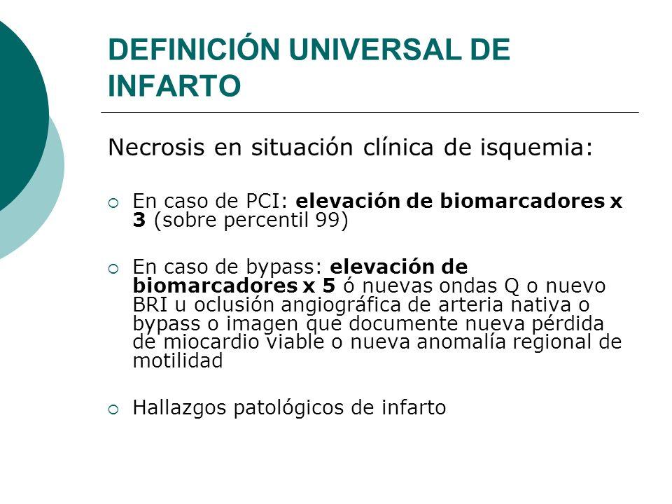DEFINICIÓN UNIVERSAL DE INFARTO Necrosis en situación clínica de isquemia: En caso de PCI: elevación de biomarcadores x 3 (sobre percentil 99) En caso