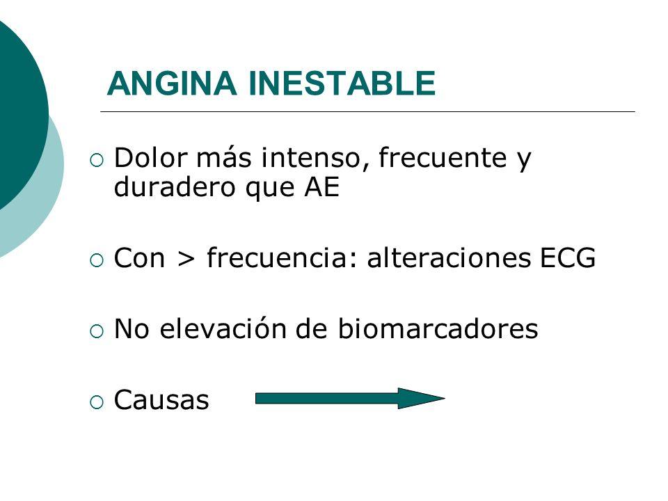 ANGINA INESTABLE Dolor más intenso, frecuente y duradero que AE Con > frecuencia: alteraciones ECG No elevación de biomarcadores Causas