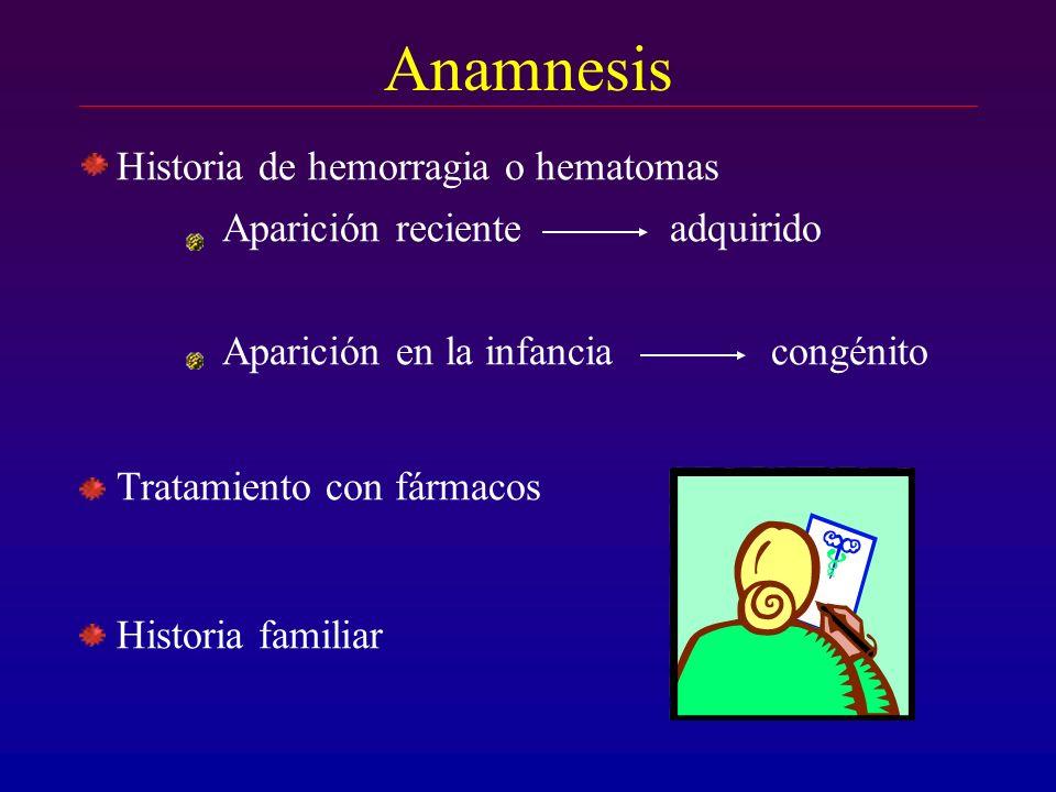 Anamnesis Historia de hemorragia o hematomas Aparición reciente adquirido Aparición en la infancia congénito Tratamiento con fármacos Historia familia