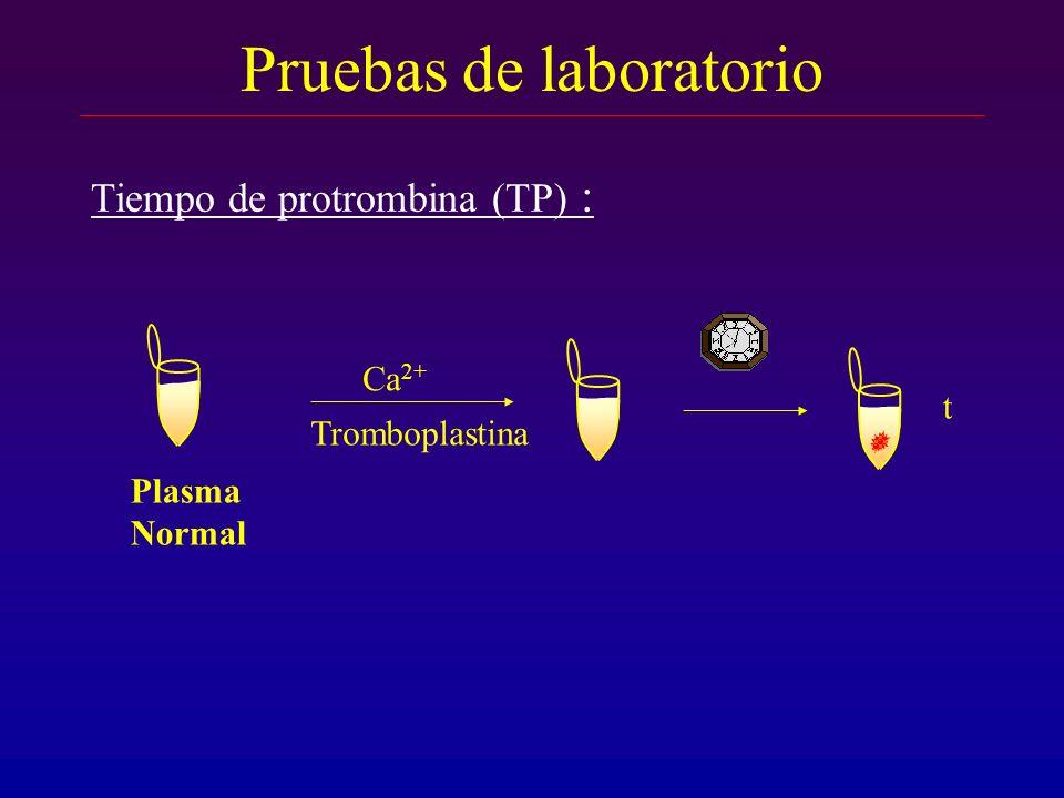 Pruebas de laboratorio Tiempo de protrombina (TP) : Plasma Normal t Ca 2+ Tromboplastina