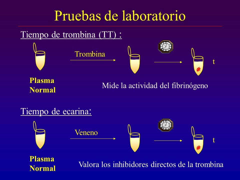 Pruebas de laboratorio Tiempo de trombina (TT) : Plasma Normal t Trombina Mide la actividad del fibrinógeno Tiempo de ecarina : Plasma Normal t Veneno