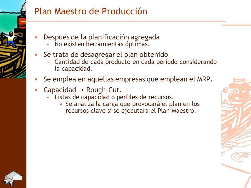 Plan Maestro de Producción Después de la planificación agregada –No existen herramientas óptimas. Se trata de desagregar el plan obtenido –Cantidad de