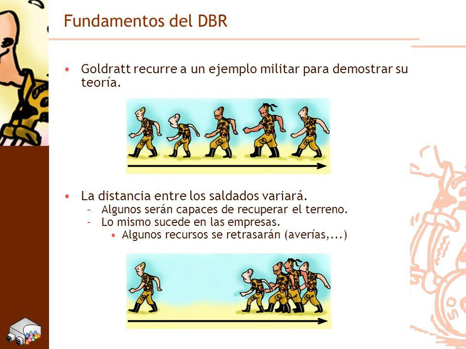Fundamentos del DBR Goldratt recurre a un ejemplo militar para demostrar su teoría. La distancia entre los saldados variará. –Algunos serán capaces de