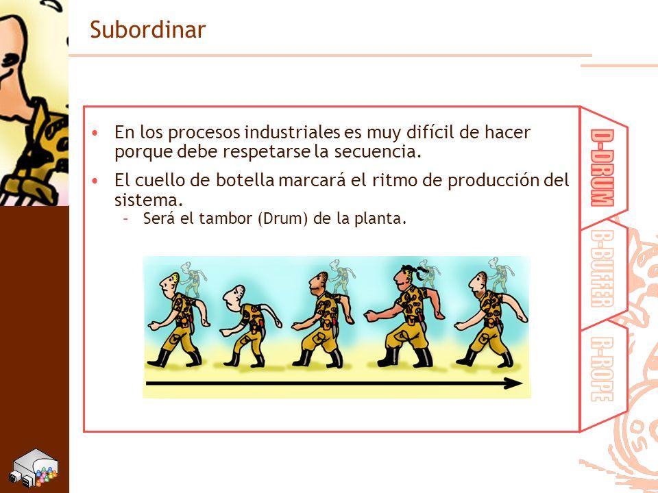 Subordinar En los procesos industriales es muy difícil de hacer porque debe respetarse la secuencia. El cuello de botella marcará el ritmo de producci