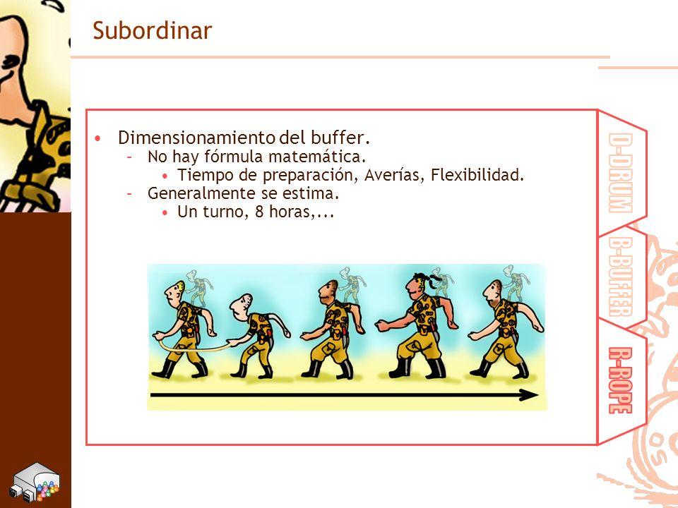 Subordinar Dimensionamiento del buffer. –No hay fórmula matemática. Tiempo de preparación, Averías, Flexibilidad. –Generalmente se estima. Un turno, 8