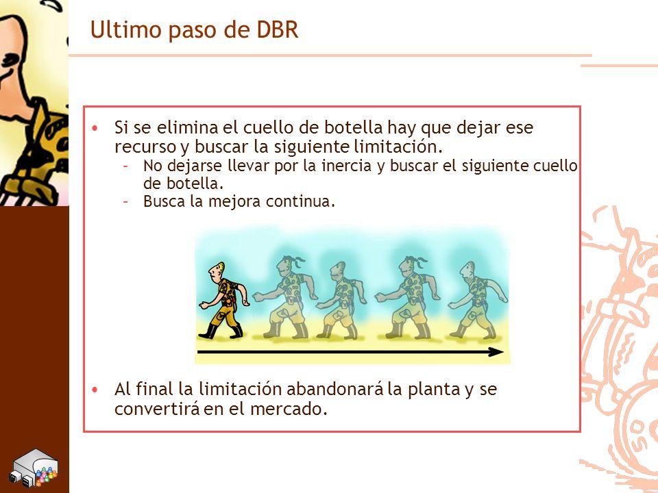Ultimo paso de DBR Si se elimina el cuello de botella hay que dejar ese recurso y buscar la siguiente limitación. –No dejarse llevar por la inercia y