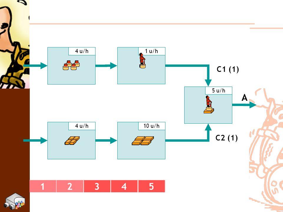 A 1 u/h 10 u/h 4 u/h 5 u/h C1 (1) C2 (1) 4 u/h 12345